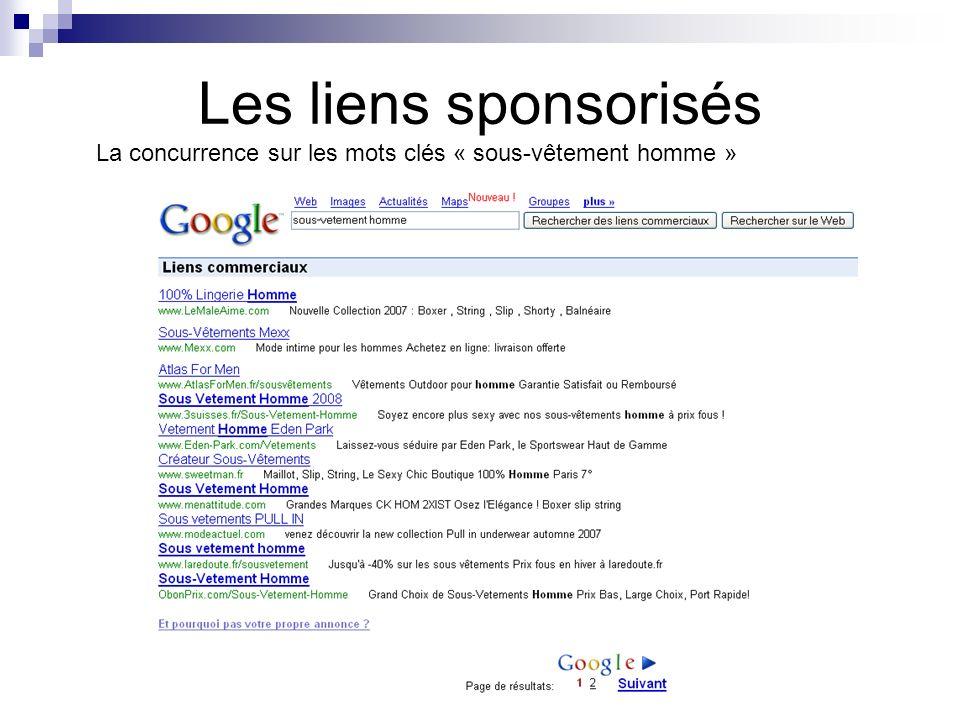 Les liens sponsorisés La concurrence sur les mots clés « sous-vêtement homme »