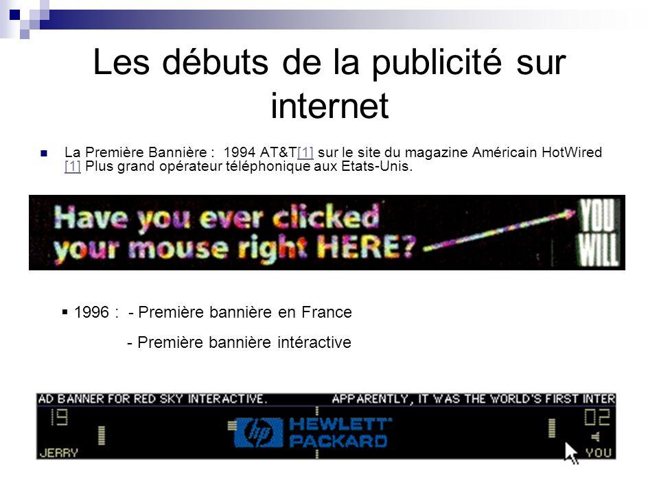 Les débuts de la publicité sur internet