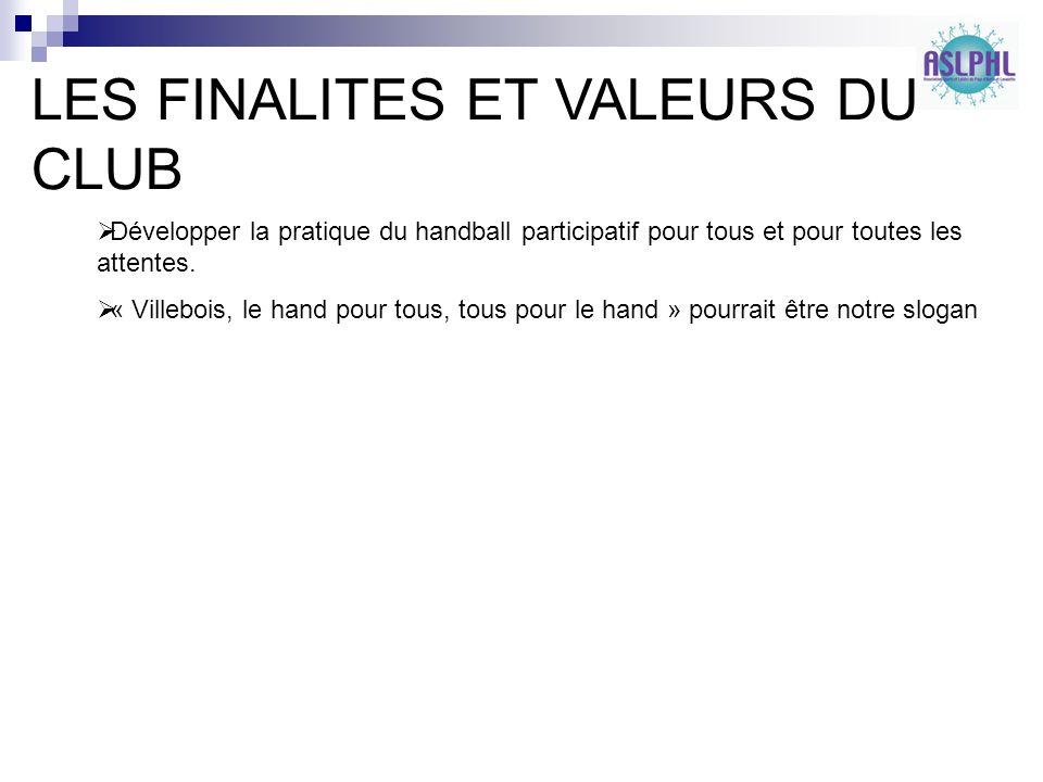 LES FINALITES ET VALEURS DU CLUB