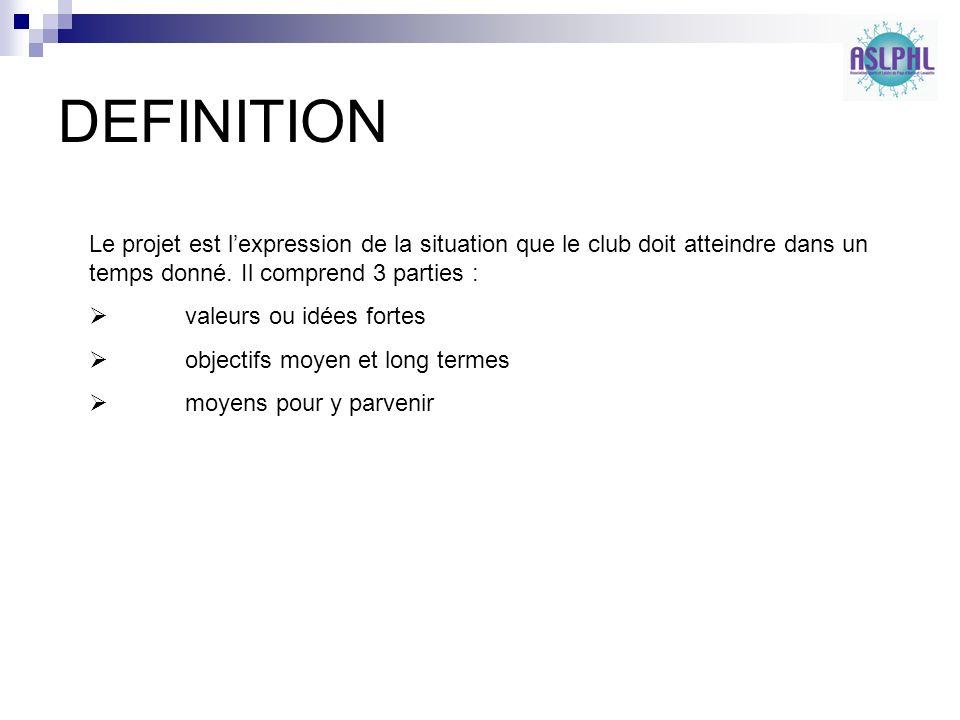 DEFINITION Le projet est l'expression de la situation que le club doit atteindre dans un temps donné. Il comprend 3 parties :