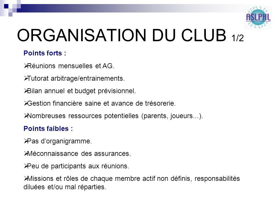 ORGANISATION DU CLUB 1/2 Points forts : Réunions mensuelles et AG.
