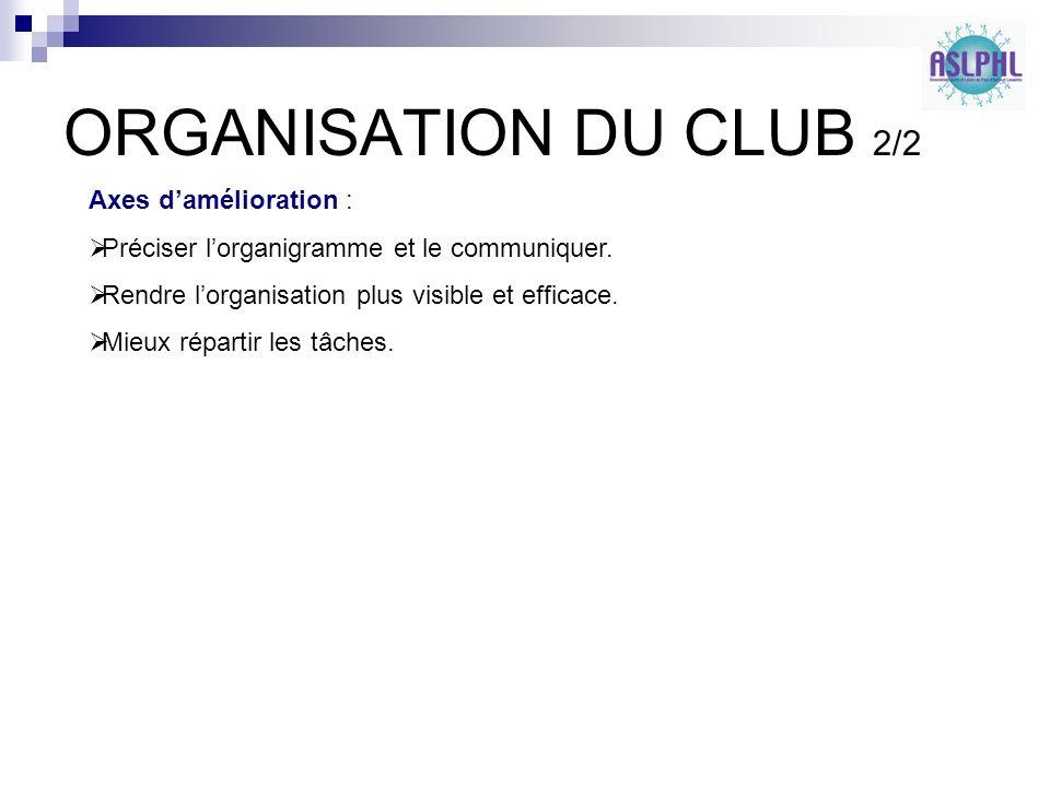 ORGANISATION DU CLUB 2/2 Axes d'amélioration :
