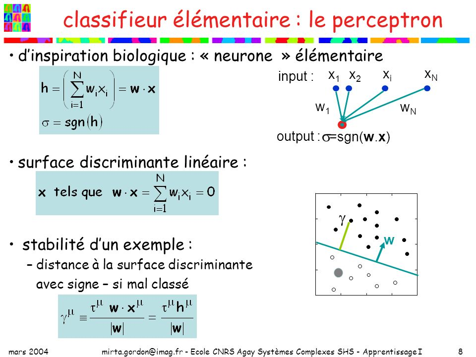 classifieur élémentaire : le perceptron