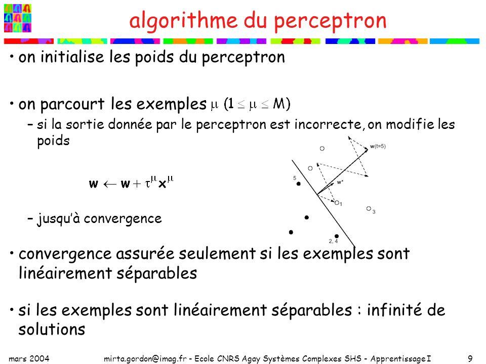 algorithme du perceptron