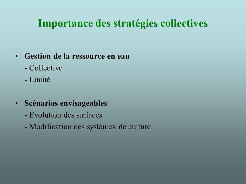 Importance des stratégies collectives
