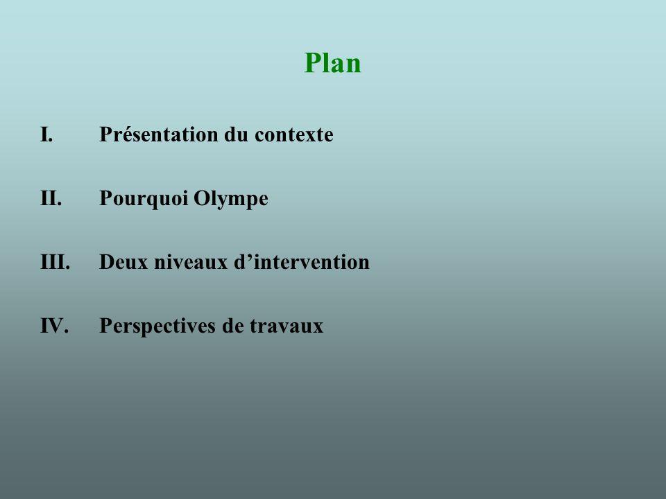 Plan Présentation du contexte Pourquoi Olympe