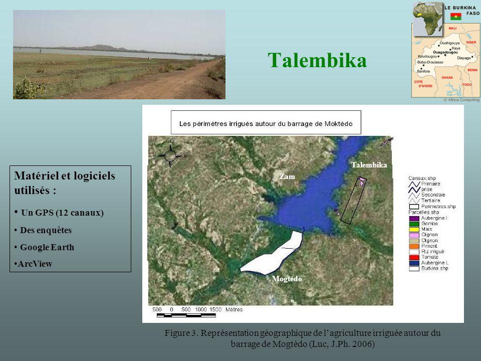 Talembika Matériel et logiciels utilisés : Un GPS (12 canaux)