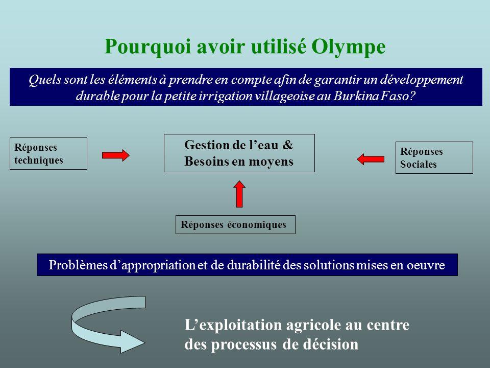 Pourquoi avoir utilisé Olympe