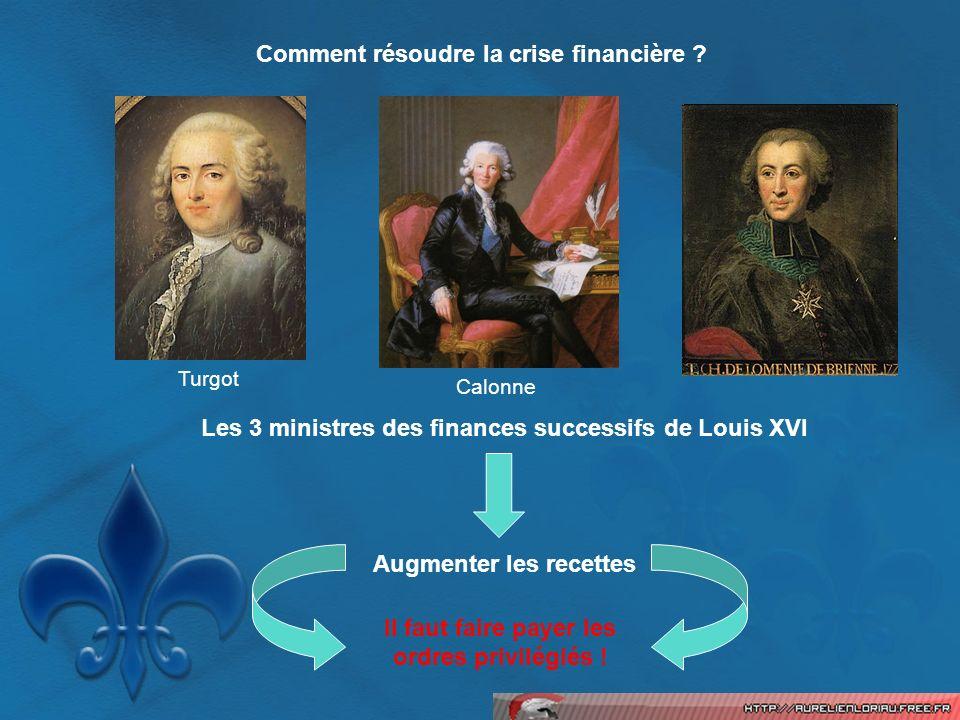 Comment résoudre la crise financière