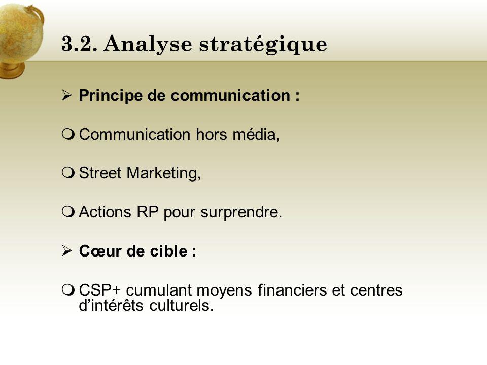 3.2. Analyse stratégique Principe de communication :