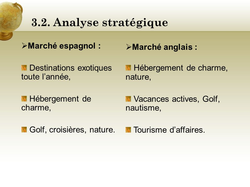 3.2. Analyse stratégique Marché anglais : Marché espagnol :