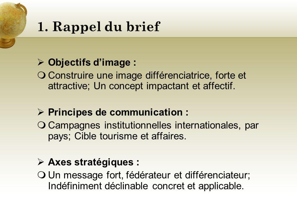 1. Rappel du brief Objectifs d'image :