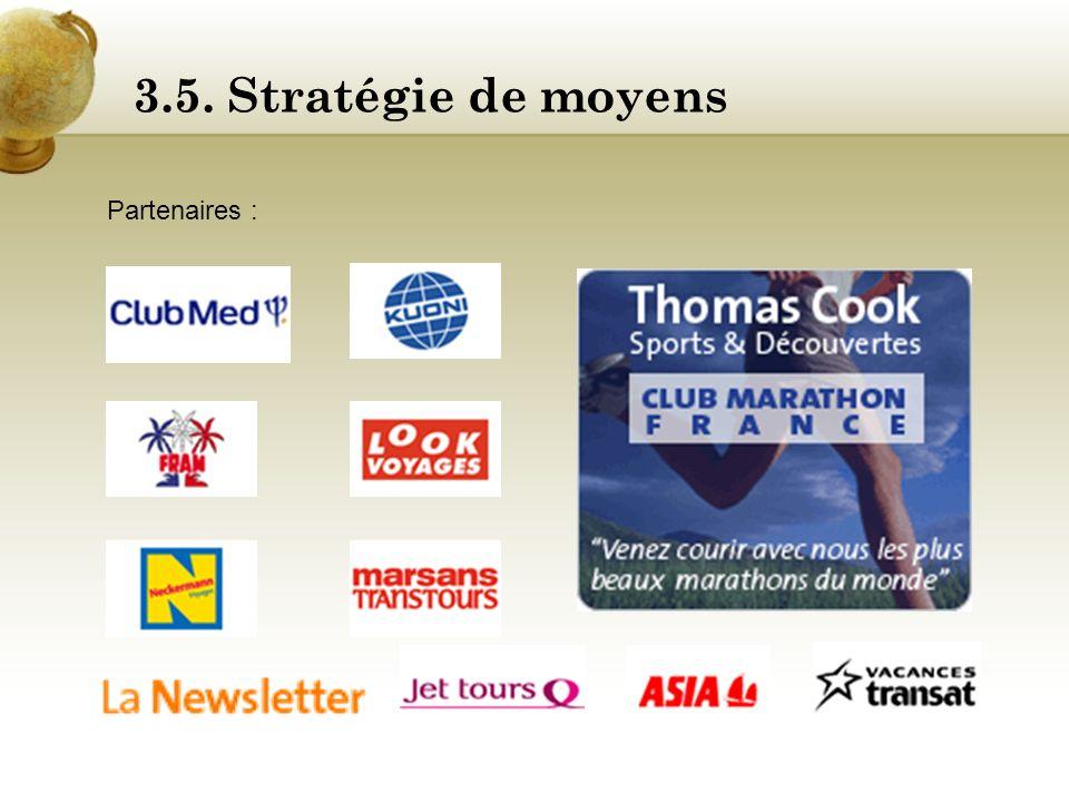 3.5. Stratégie de moyens Partenaires :