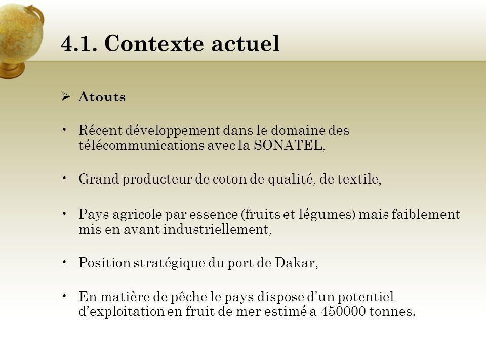 4.1. Contexte actuel Atouts