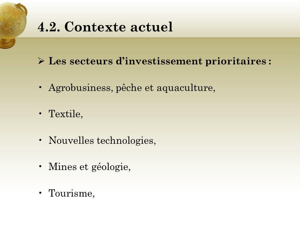 4.2. Contexte actuel Les secteurs d'investissement prioritaires :