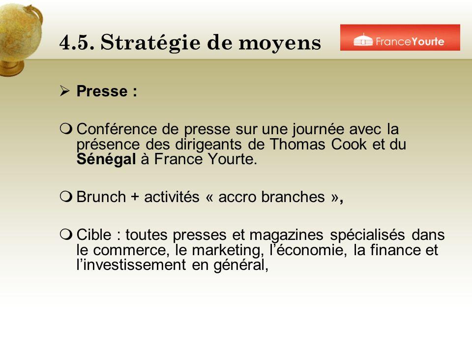 4.5. Stratégie de moyens Presse :