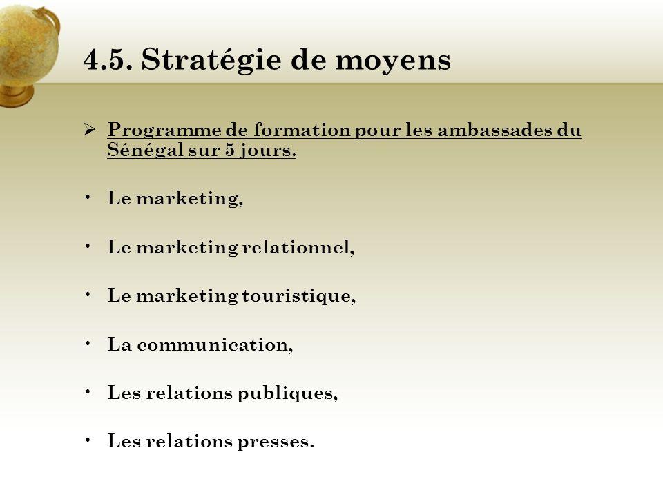 4.5. Stratégie de moyens Programme de formation pour les ambassades du Sénégal sur 5 jours. Le marketing,