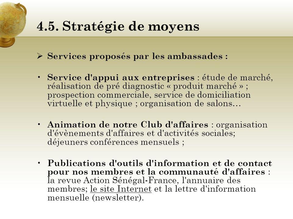 4.5. Stratégie de moyens Services proposés par les ambassades :