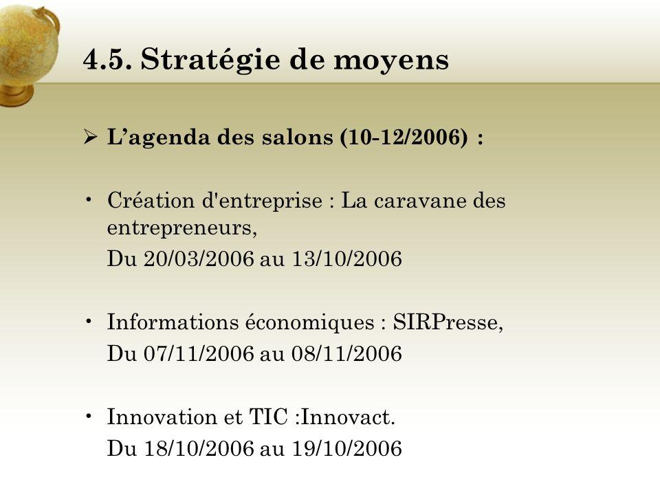 4.5. Stratégie de moyens L'agenda des salons (10-12/2006) :