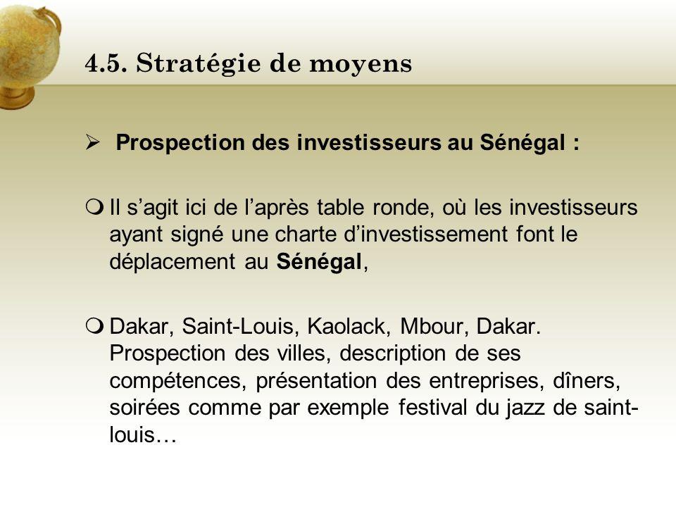 4.5. Stratégie de moyens Prospection des investisseurs au Sénégal :