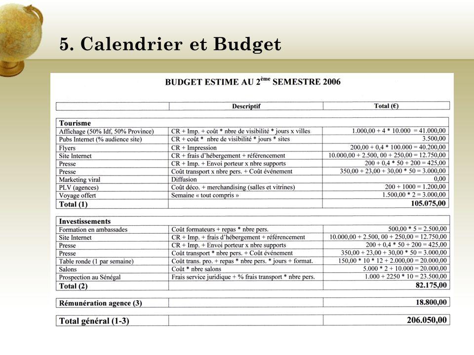 5. Calendrier et Budget