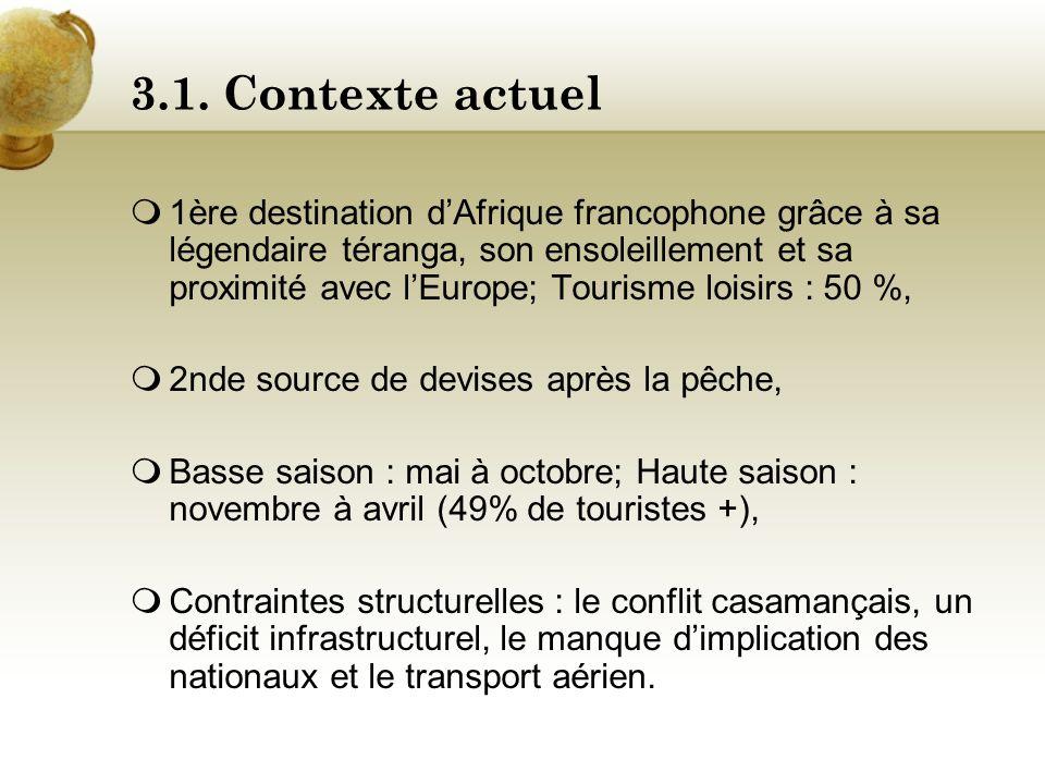 3.1. Contexte actuel