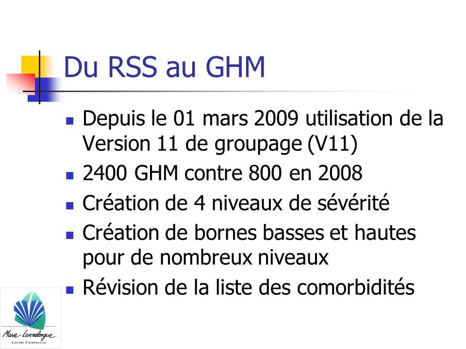 Du RSS au GHM Depuis le 01 mars 2009 utilisation de la Version 11 de groupage (V11) 2400 GHM contre 800 en 2008.