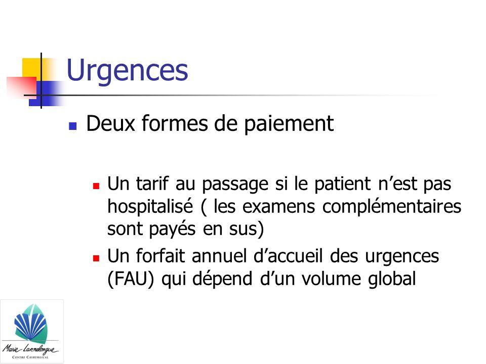 Urgences Deux formes de paiement