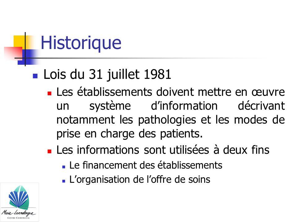Historique Lois du 31 juillet 1981