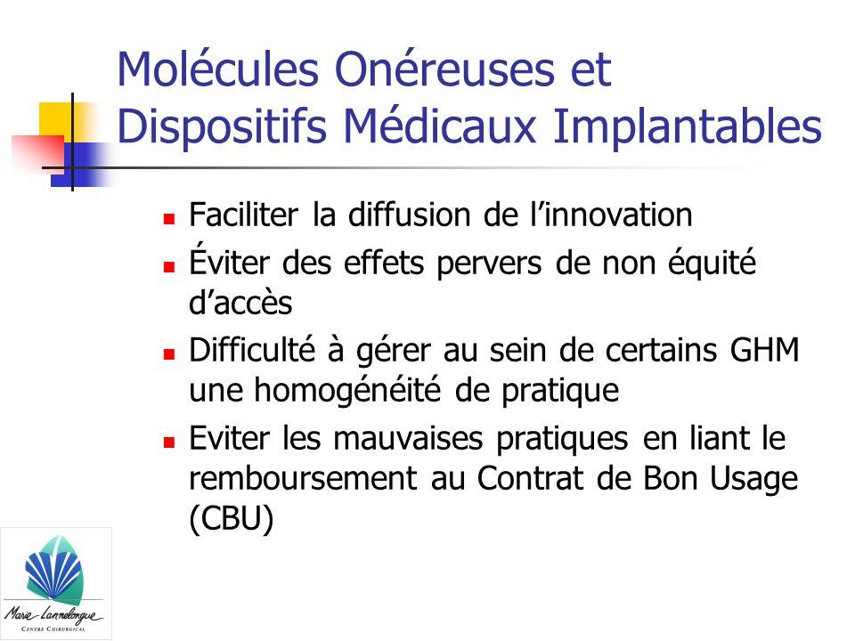 Molécules Onéreuses et Dispositifs Médicaux Implantables