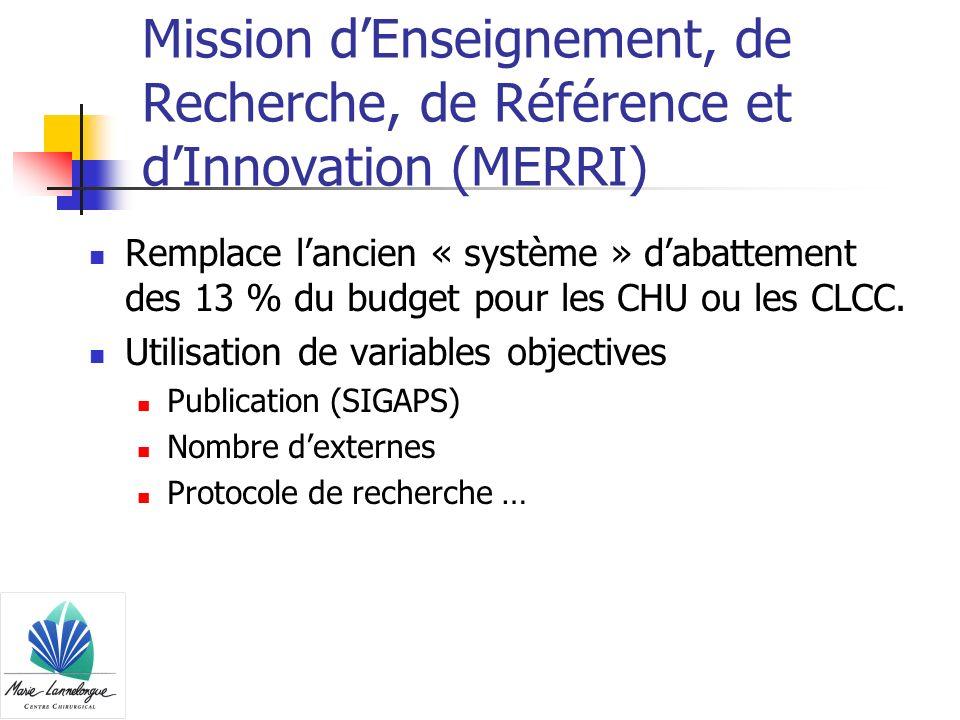 Mission d'Enseignement, de Recherche, de Référence et d'Innovation (MERRI)