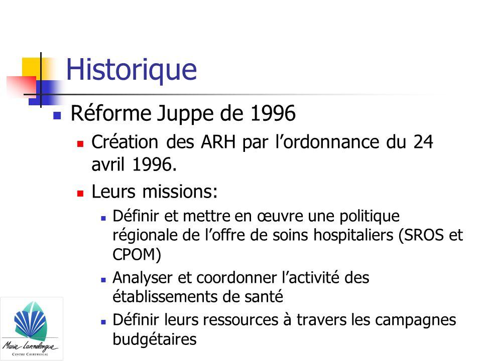 Historique Réforme Juppe de 1996