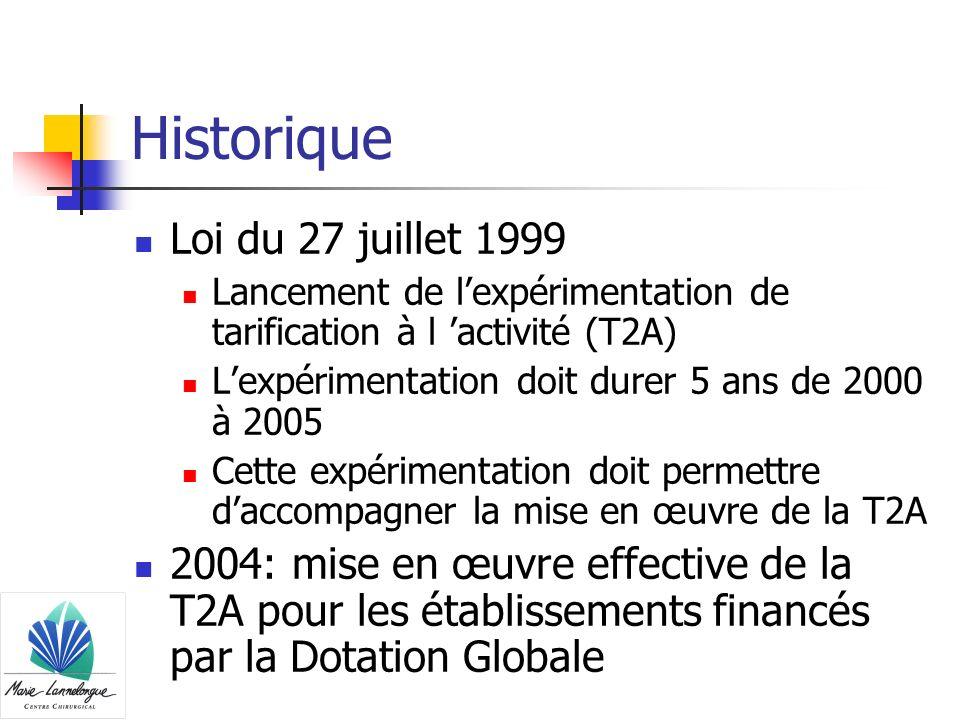 Historique Loi du 27 juillet 1999