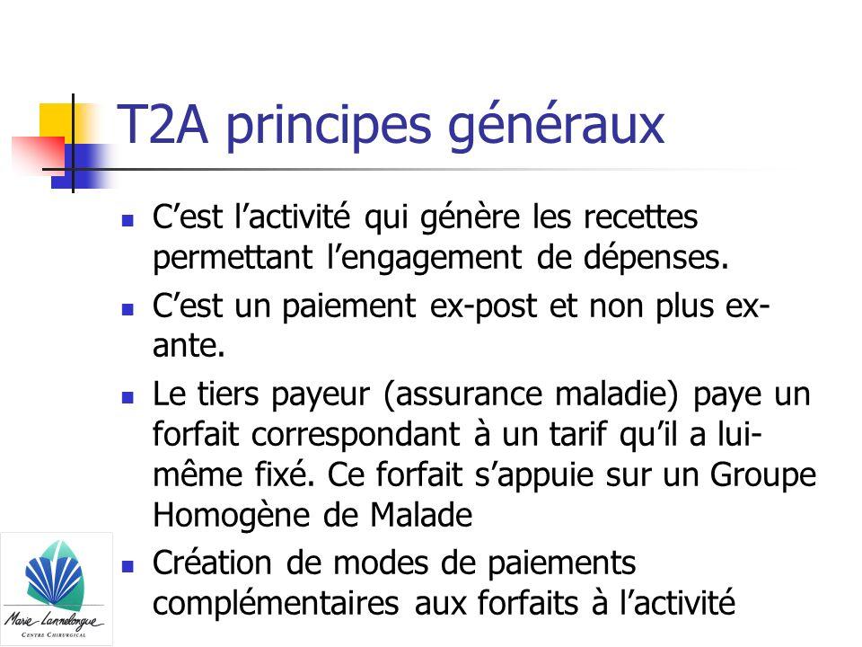 T2A principes généraux C'est l'activité qui génère les recettes permettant l'engagement de dépenses.