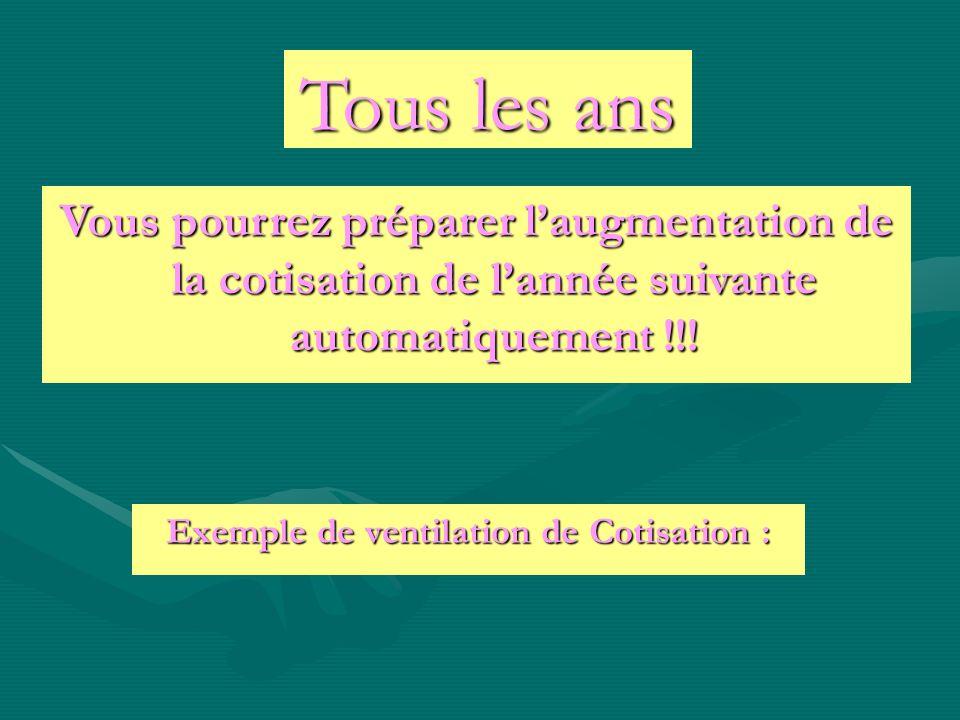 Exemple de ventilation de Cotisation :