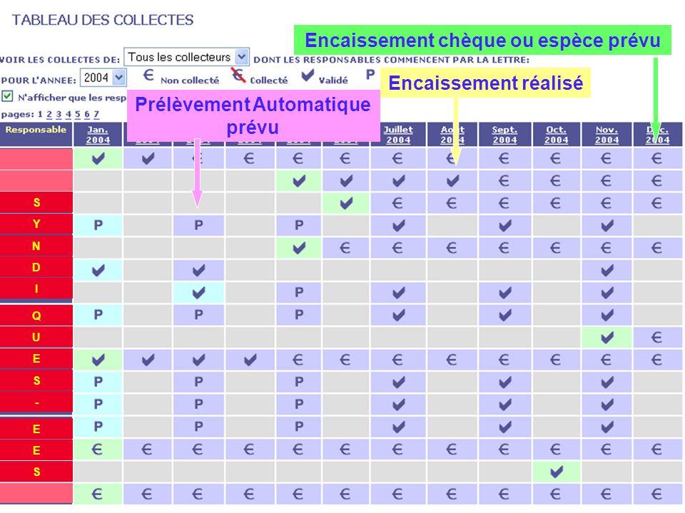 Encaissement chèque ou espèce prévu Prélèvement Automatique prévu