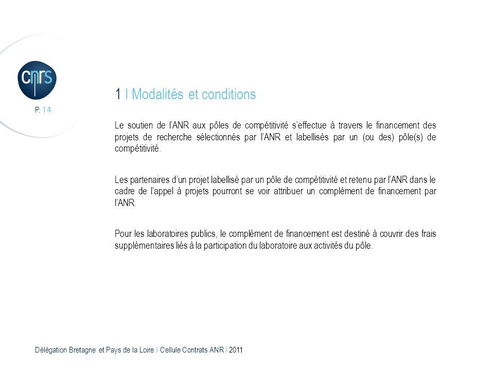1 I Modalités et conditions