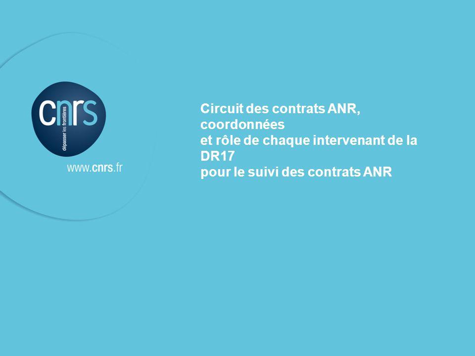 Circuit des contrats ANR, coordonnées