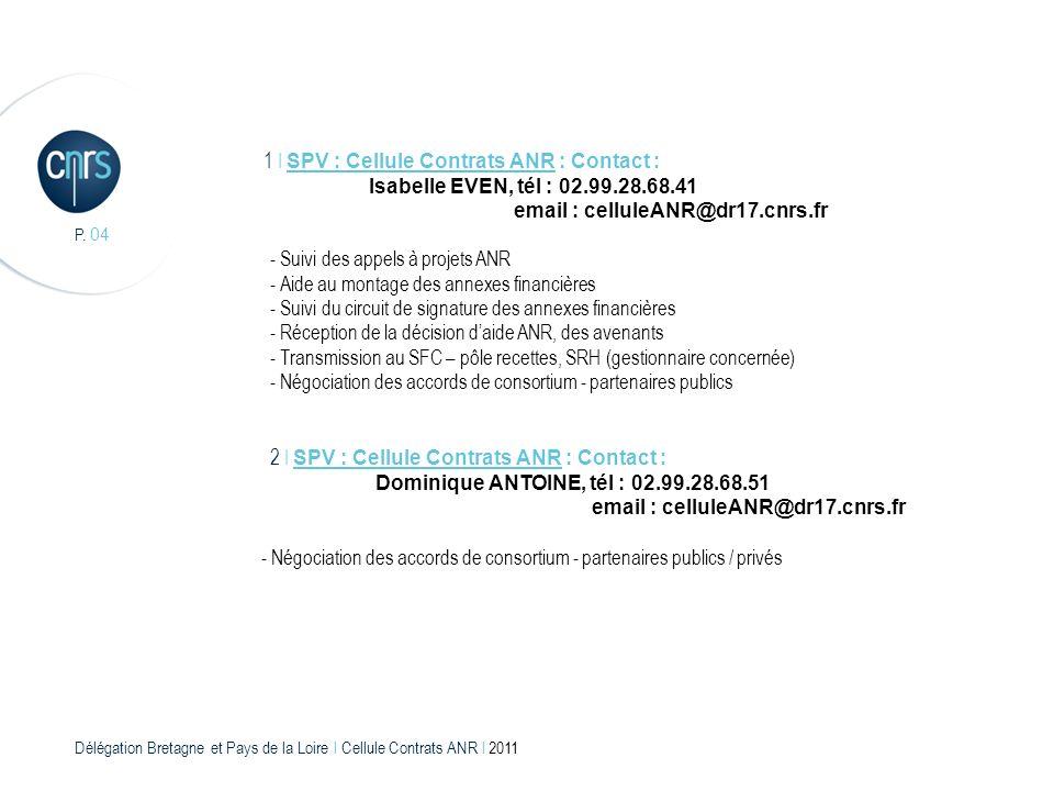 1 I SPV : Cellule Contrats ANR : Contact :