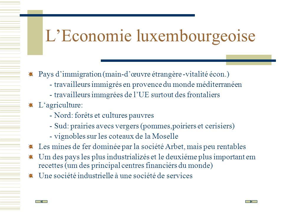 L'Economie luxembourgeoise