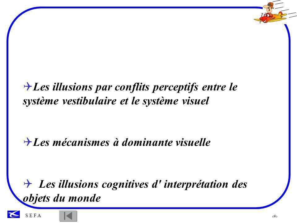 Les mécanismes à dominante visuelle