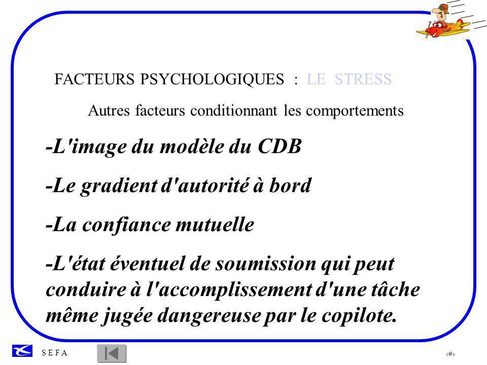 -L image du modèle du CDB -Le gradient d autorité à bord
