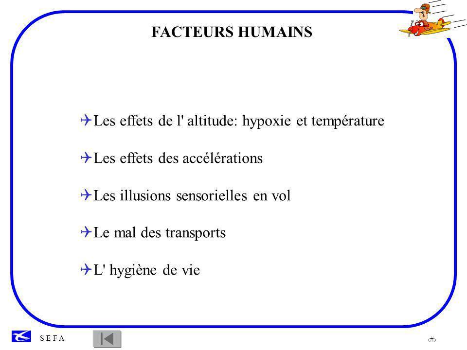 FACTEURS HUMAINS Les effets de l altitude: hypoxie et température. Les effets des accélérations. Les illusions sensorielles en vol.