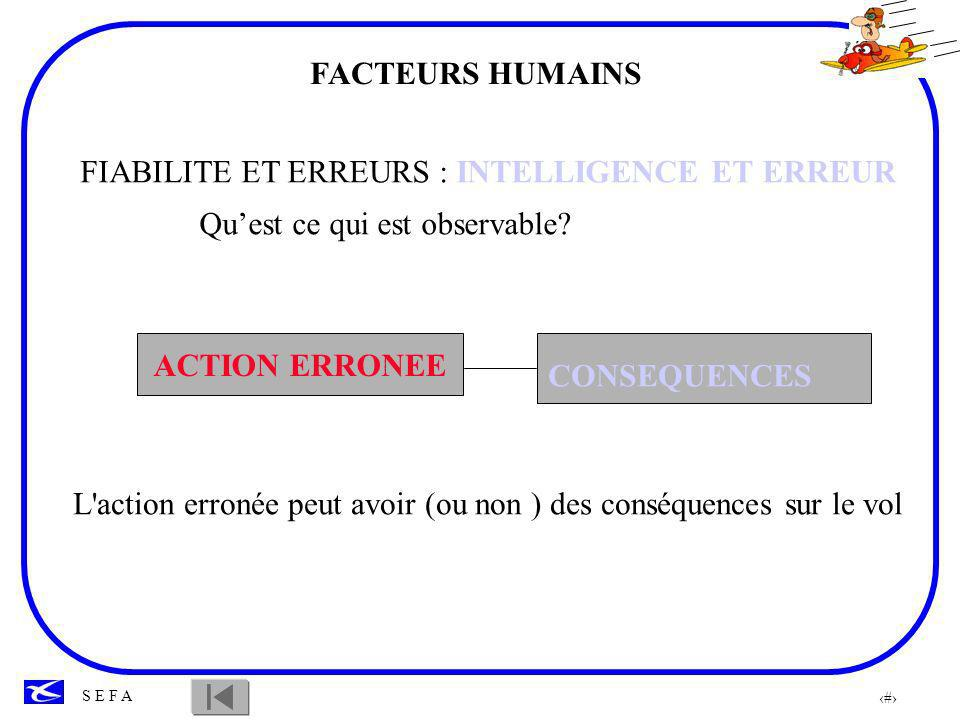 FACTEURS HUMAINS ACTION ERRONEE CONSEQUENCES