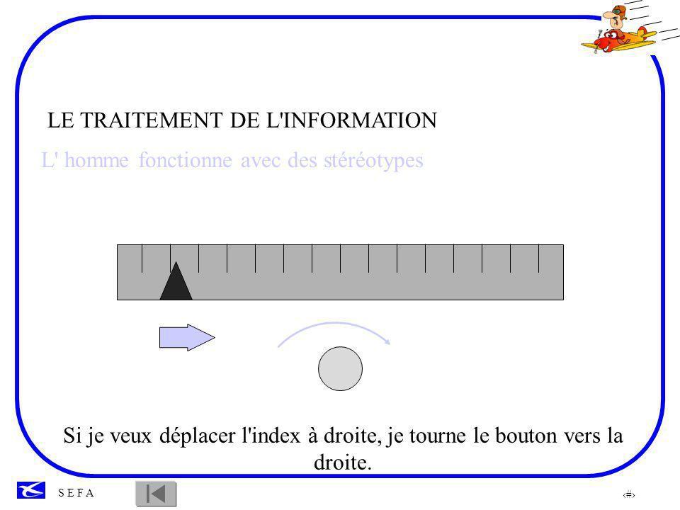 LE TRAITEMENT DE L INFORMATION