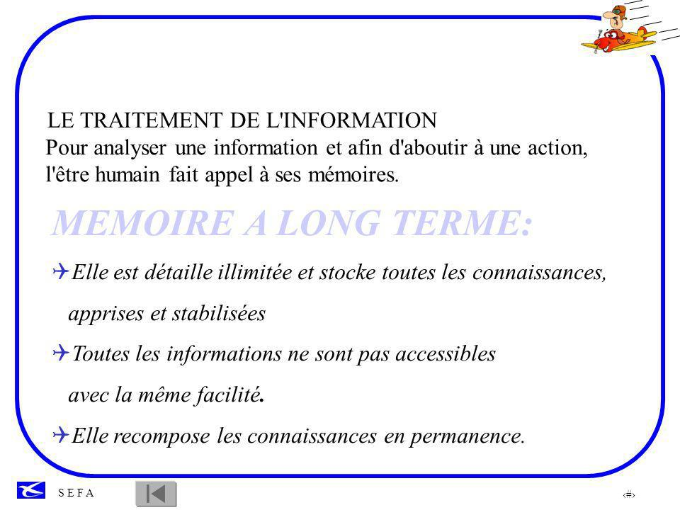 MEMOIRE A LONG TERME: LE TRAITEMENT DE L INFORMATION