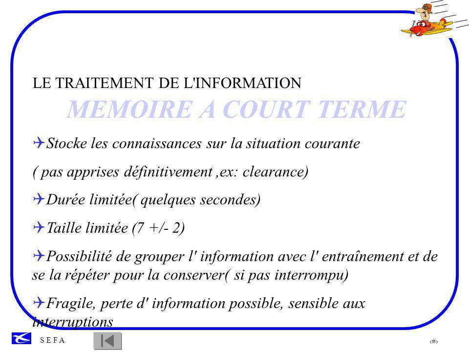 MEMOIRE A COURT TERME LE TRAITEMENT DE L INFORMATION