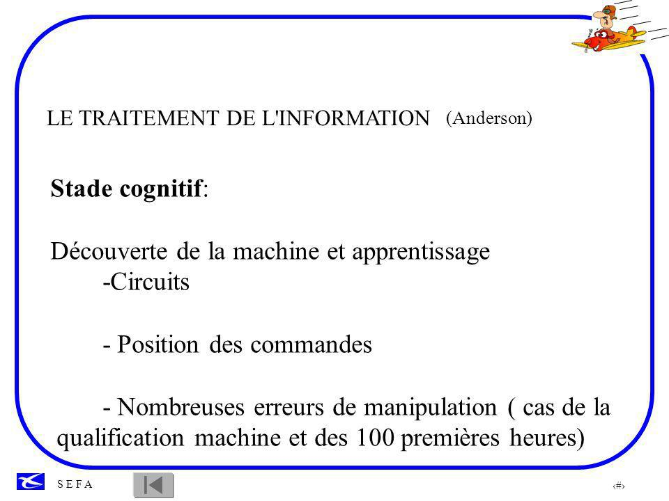 Découverte de la machine et apprentissage -Circuits