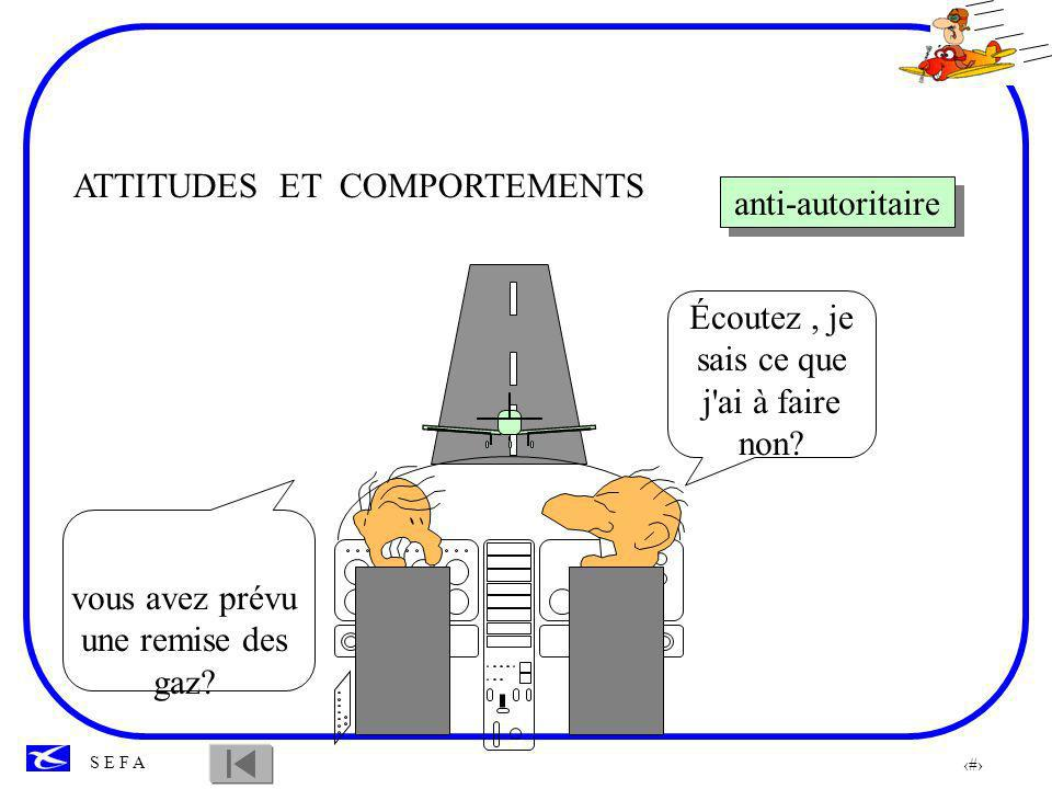 ATTITUDES ET COMPORTEMENTS anti-autoritaire