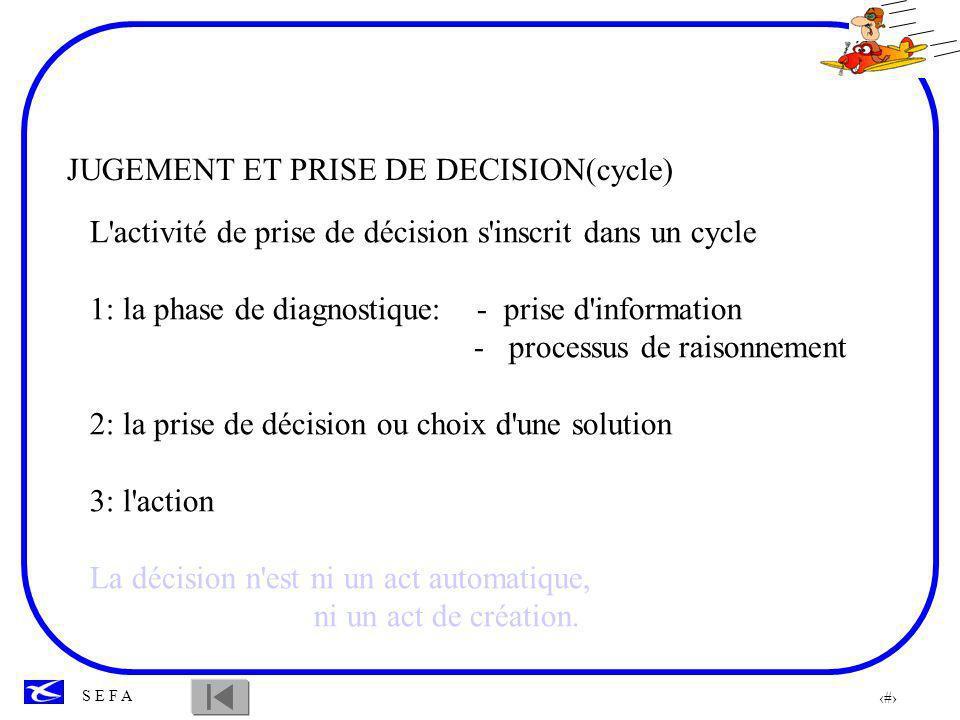 JUGEMENT ET PRISE DE DECISION(cycle)